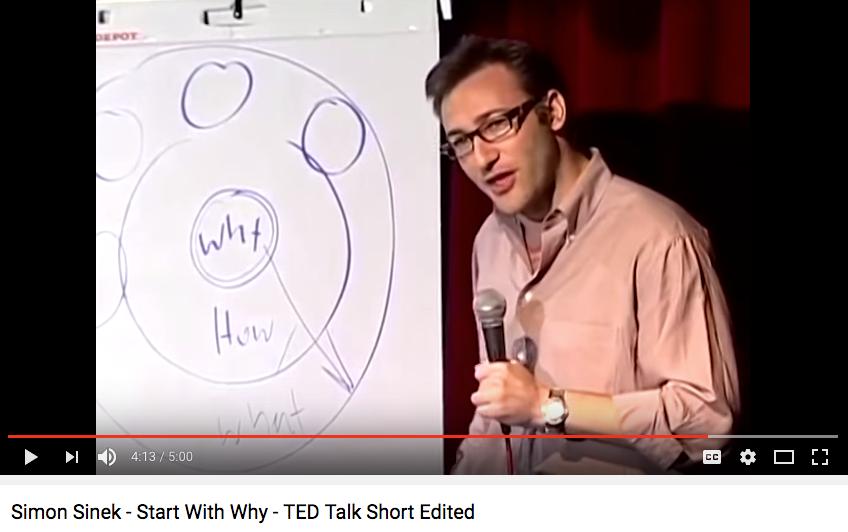Simon_Sinek_-_Start_With_Why_-_TED_Talk_Short_Edited_-_YouTube
